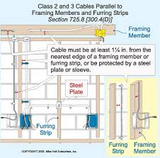 basement wiring u0026 insulation electrical diy chatroom home