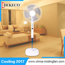 best fan on the market china fans market china fans market manufacturers and suppliers on