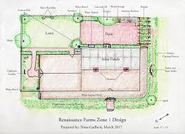 grand designs renaissance farms