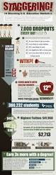109 best ap statistics u0026 other cool math stuff images on pinterest