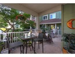 Patio Home Vs Townhouse Condos Vs Houses Tim Stanfield Personal Real Estate Corp