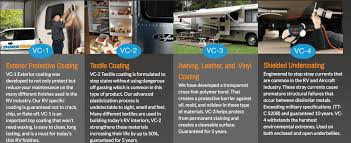 How To Clean Rv Awning Vehicle Protection Plan In Kent Wa Serving Seattle Tacoma Mount