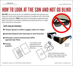 How To Go Blind How To Look At The Sun And Not Go Blind Infographic Holy Kaw