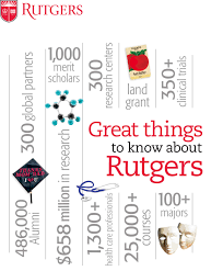 graduate student applicants rutgers university of engineering