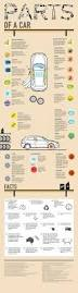 best 25 parts of car ideas on pinterest parts for cars car