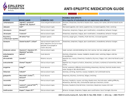 Antidepressants And Hair Loss Anti Epileptic Medication Guide Psychiatric Drugs