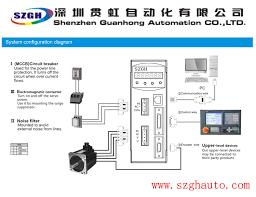 high performance szgh 030m2 220v ac servo drive buy servo drive