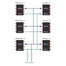 how to wire multiple i2c masters to multiple slave devices the
