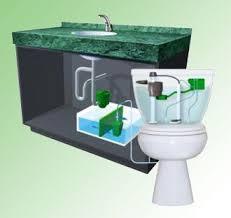 Best  Grey Water System Ideas On Pinterest Grey Water - Water filter for bathroom sink