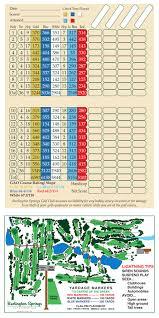 Flag Placement Scorecard