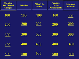 What S The Periodic Table Chemical And Physical Properties And Changes What U0027s The Matter