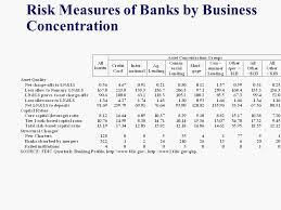 Business Card Measures Analyzing Bank Performance Ppt Video Online Download