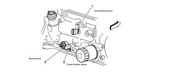 2002 4 3 crankshaft position chevy blazer engine diagram 2002