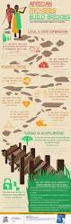 63 best other missions infographics images on pinterest