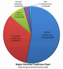 climate change who speaks for christianity belovedplanet