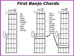 5 string banjo chord charts banjo