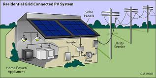pv electric great solar works systems grid solar photovoltaic pv
