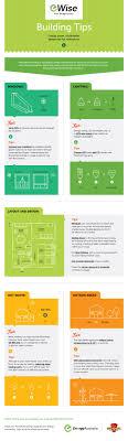 energy efficient home design tips energy efficient home design plans home design ideas