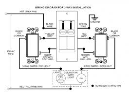 ceiling fan wiring diagram power into light single dimmer for
