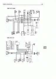 roketa buggy wiring diagram similiar sunl atv wiring diagram