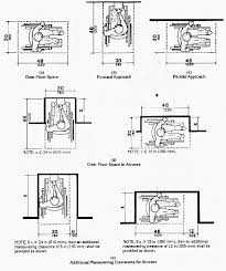 Ada Guidelines Bathrooms Ada Wheelchair Guidelines