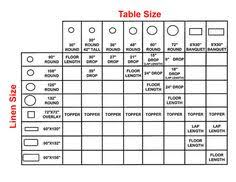 round table cloth dimensions linen size chart table linen sizes table cloth sizes