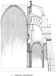 notre dame cathedral chartres smcars net car blueprints forum de382ch2 jpg