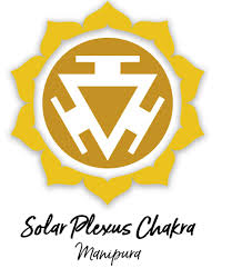 solar plexus chakra location 7 chakras a beginners guide for healers and empaths self care