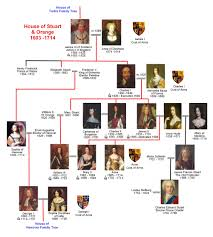 stuart family tree the national archives