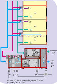 air conditioning system configurations part two electrical knowhow