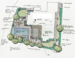 design a plan urban landscape design a tight lot with a contrast between