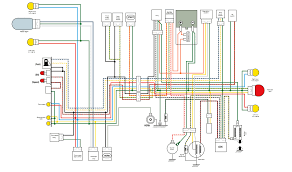 honda wave electrical wiring diagram with exle pics 125 wenkm