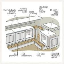 How To Build A Base Cabinet by How To Build Window Seat From Wall Cabinets Window Diy Network