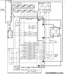 36 volt ez go golf cart wiring diagram diagrams wiring diagram