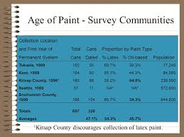the national paint product stewardship initiative nahmma