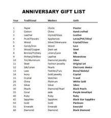 best anniversary gifts best wedding anniversary gifts wedding definition ideas