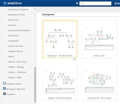 genogram maker templates free download u0026 online app