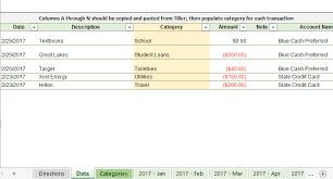 Spreadsheet Pictures An Automated Budget Spreadsheet In Excel