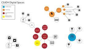 csudh map digital estate nasser
