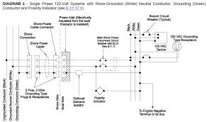 ac boat wiring wiring diagram simonand
