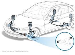 honda civic windshield replacement cost honda civic suspension arm bushings replacement cost estimate