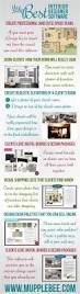 Starting A Interior Design Business Interesting 50 Interior Design Students For Hire Decorating