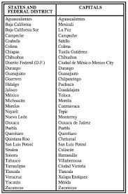 united states map with states capitals and abbreviations west south central states mapquiz printout enchantedlearningcom