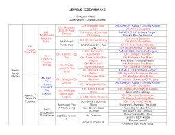 6 best images of dog pedigree chart template free dog pedigree