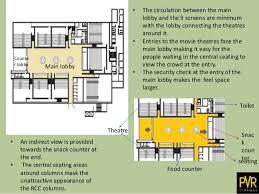 Movie Theater Floor Plan Pvr Cinemax Architectural Case Study By Akash Thottarath