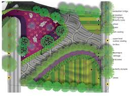 Hudson Yards Map Hudson Yards Park U2014 Balmori Associates