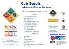 Cub Scout Arrow Of Light Cubscoutprogram Jpeg