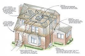 Home Hvac Duct Design Unico Hvac Systems In Hartford County D U0026d Hvac