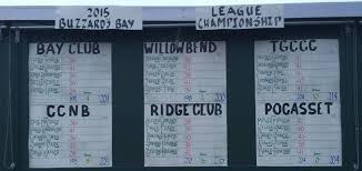 the buzzards bay golf league a golf competition among gentlemen