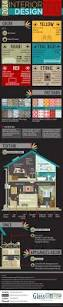 2014 interior design trends infographic design trends
